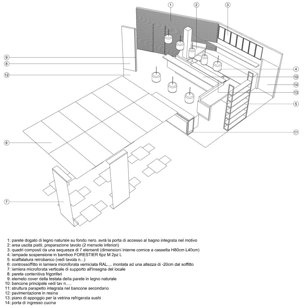 004 schema-progetto